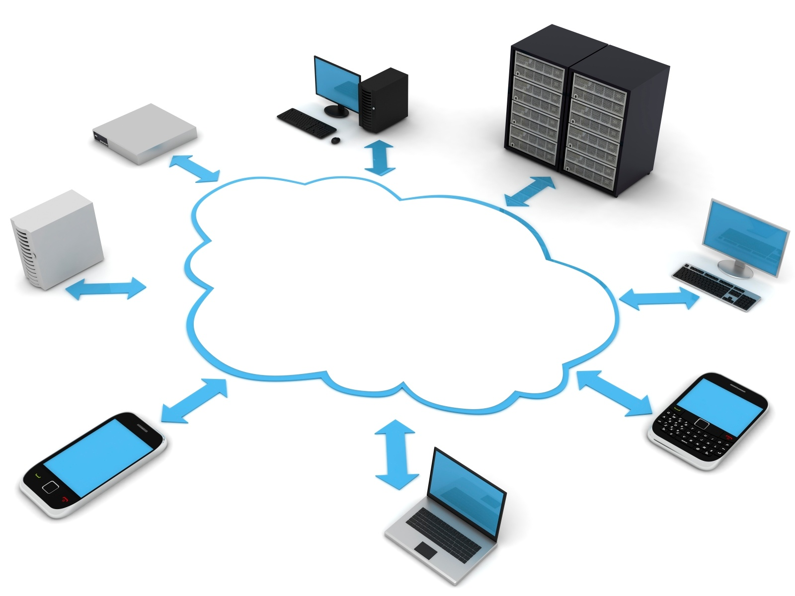 supply-chain-management-cloud-computing.jpg