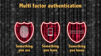 Business Data Security and Multi-Factor Authentication